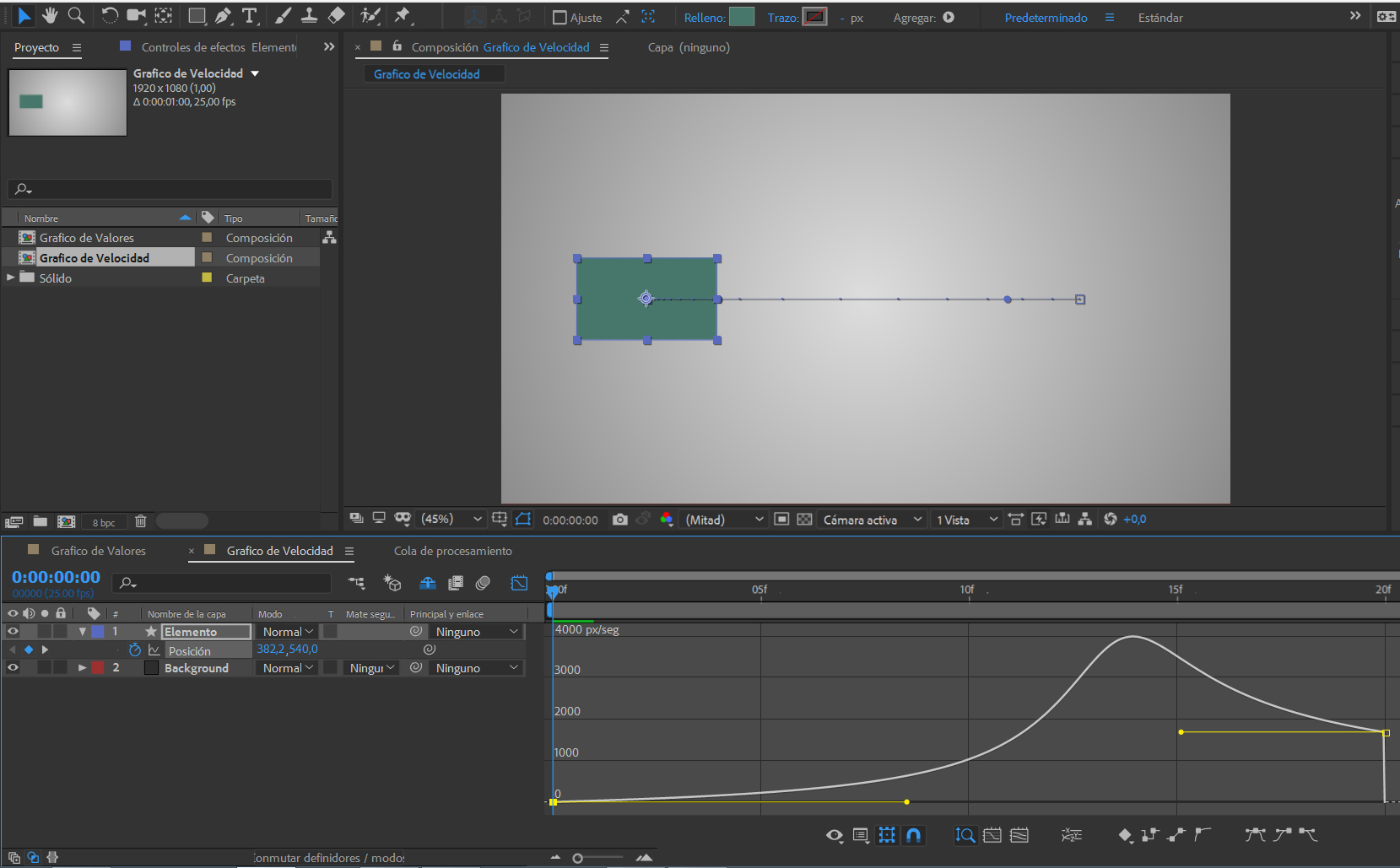 #Tuitorial | El Editor de gráficos de Adobe After Effects CC (II)